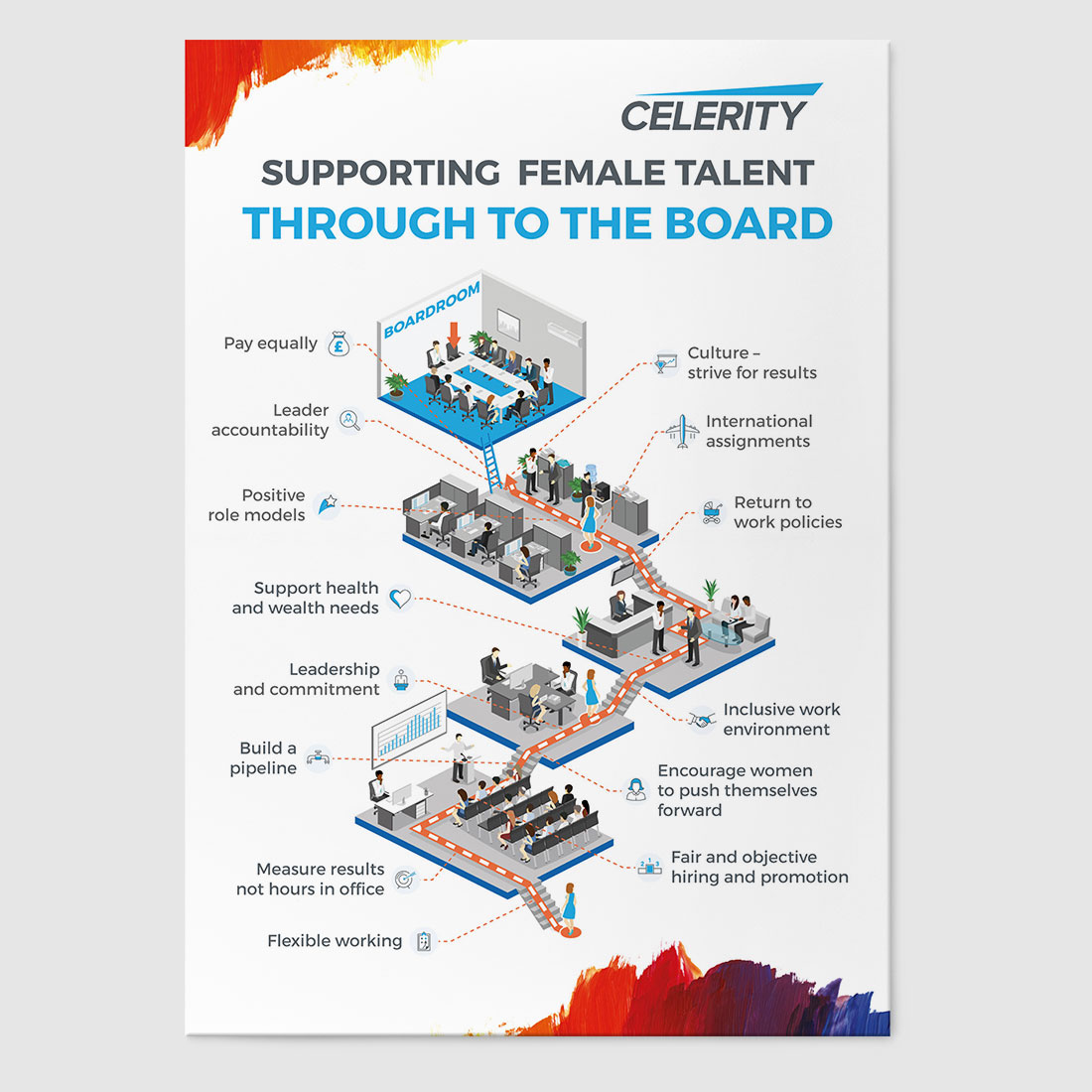 Celerity Executive Search Elbowroom Graphics