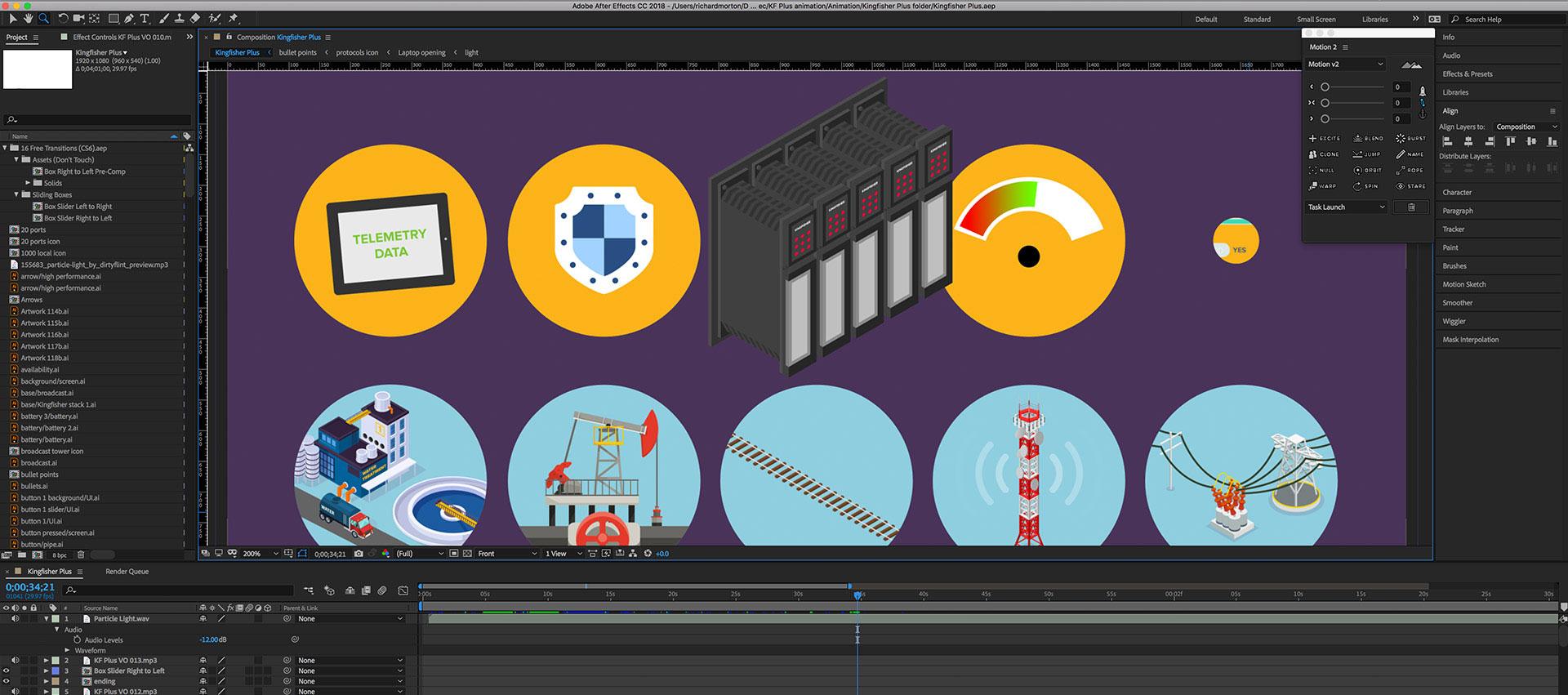 Blog Elbowroom Graphics